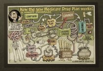 Image of How the new Medicare Drug Plan works! A handy diagram - Wolverton, Monte